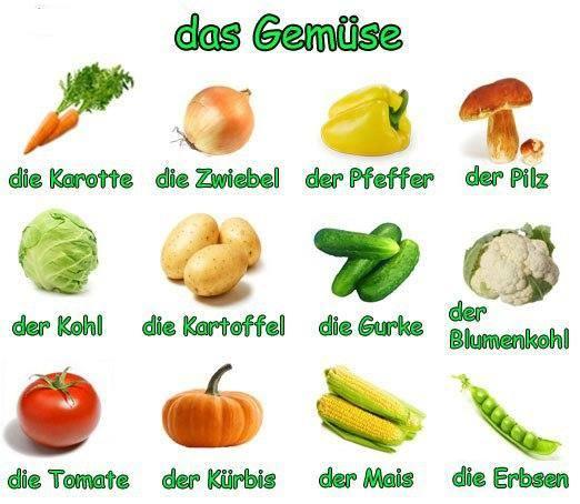 zöldségek németül