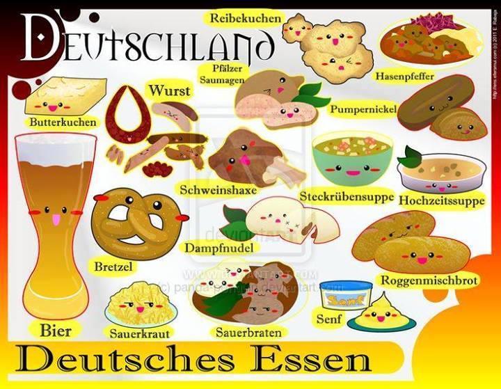 német élelmiszer kaja ital németül